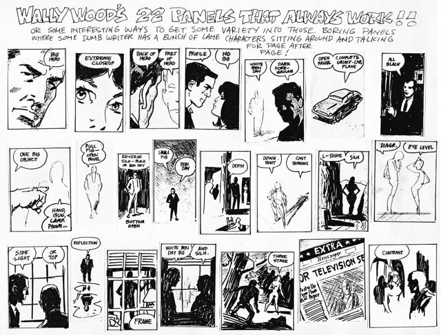 This provides an orientation to camera angles in comic book genre. It  appears here with Joel Johnson's permission.